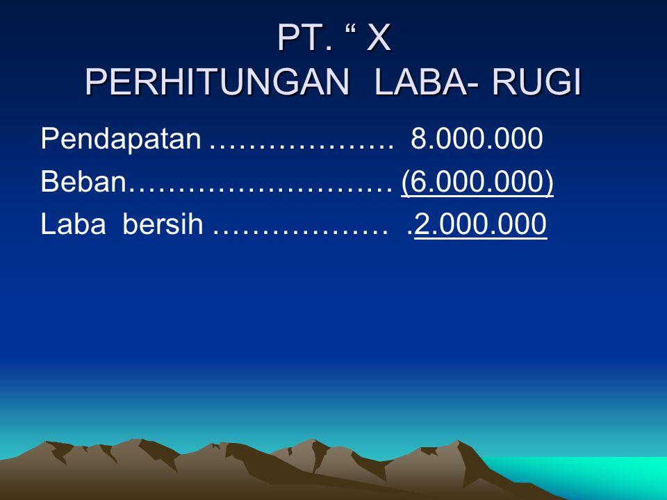 """PT. """" X PERHITUNGAN LABA- RUGI Pendapatan ………………. 8.000.000 Beban……………………… (6.000.000) Laba bersih ……………….2.000.000"""