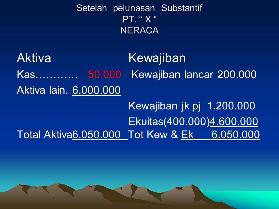 "Setelah pelunasan Substantif PT. "" X "" NERACA AktivaKewajiban Kas………… 50.000 Kewajiban lancar 200.000 Aktiva lain. 6.000.000 Kewajiban jk pj 1.200.000"