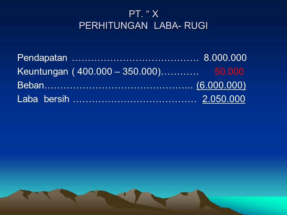 "PT. "" X PERHITUNGAN LABA- RUGI Pendapatan …………………………………. 8.000.000 Keuntungan ( 400.000 – 350.000)………… 50.000 Beban……………………………………….. (6.000.000) Laba"