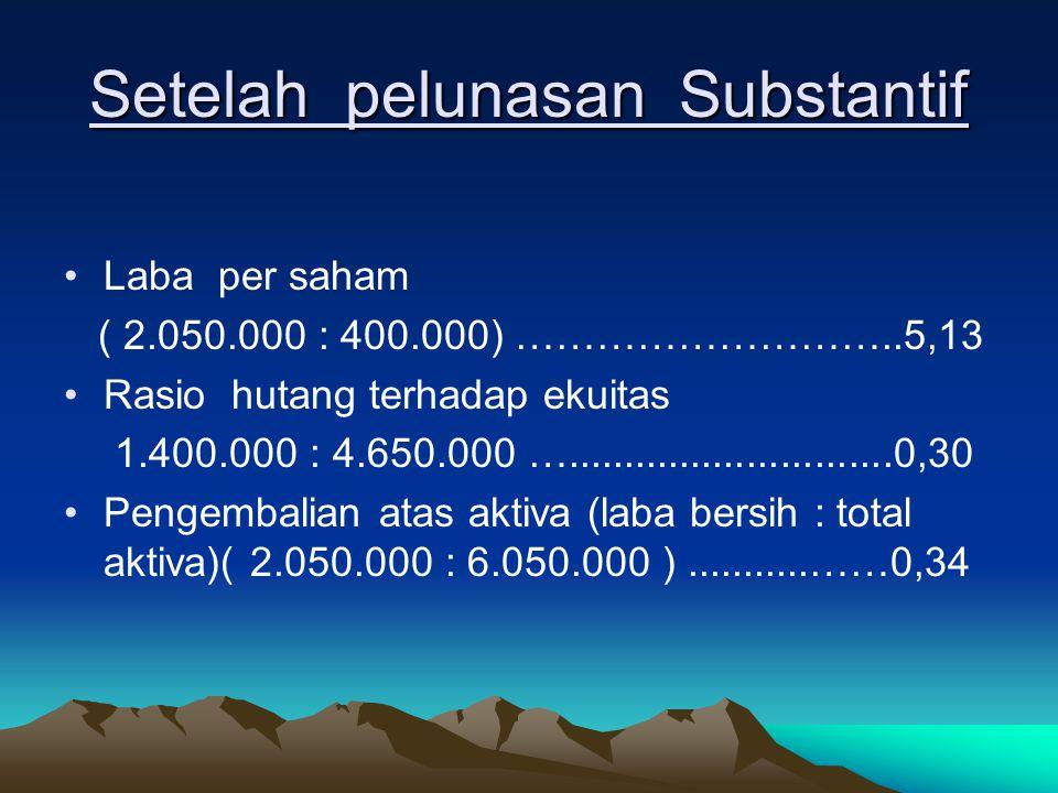 Setelah pelunasan Substantif Laba per saham ( 2.050.000 : 400.000) ………………………..5,13 Rasio hutang terhadap ekuitas 1.400.000 : 4.650.000 ….............................0,30 Pengembalian atas aktiva (laba bersih : total aktiva)( 2.050.000 : 6.050.000 )...........……0,34