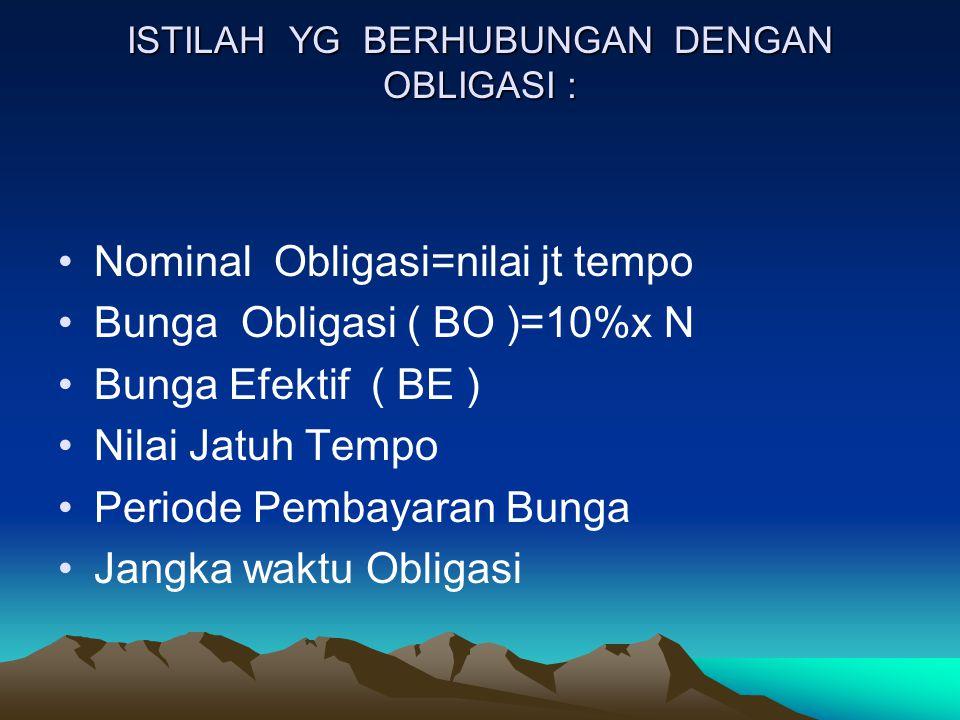 ISTILAH YG BERHUBUNGAN DENGAN OBLIGASI : Nominal Obligasi=nilai jt tempo Bunga Obligasi ( BO )=10%x N Bunga Efektif ( BE ) Nilai Jatuh Tempo Periode P