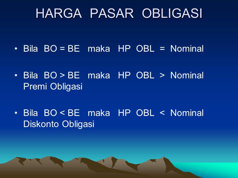 HARGA PASAR OBLIGASI Bila BO = BE maka HP OBL = Nominal Bila BO > BE maka HP OBL > Nominal Premi Obligasi Bila BO < BE maka HP OBL < Nominal Diskonto