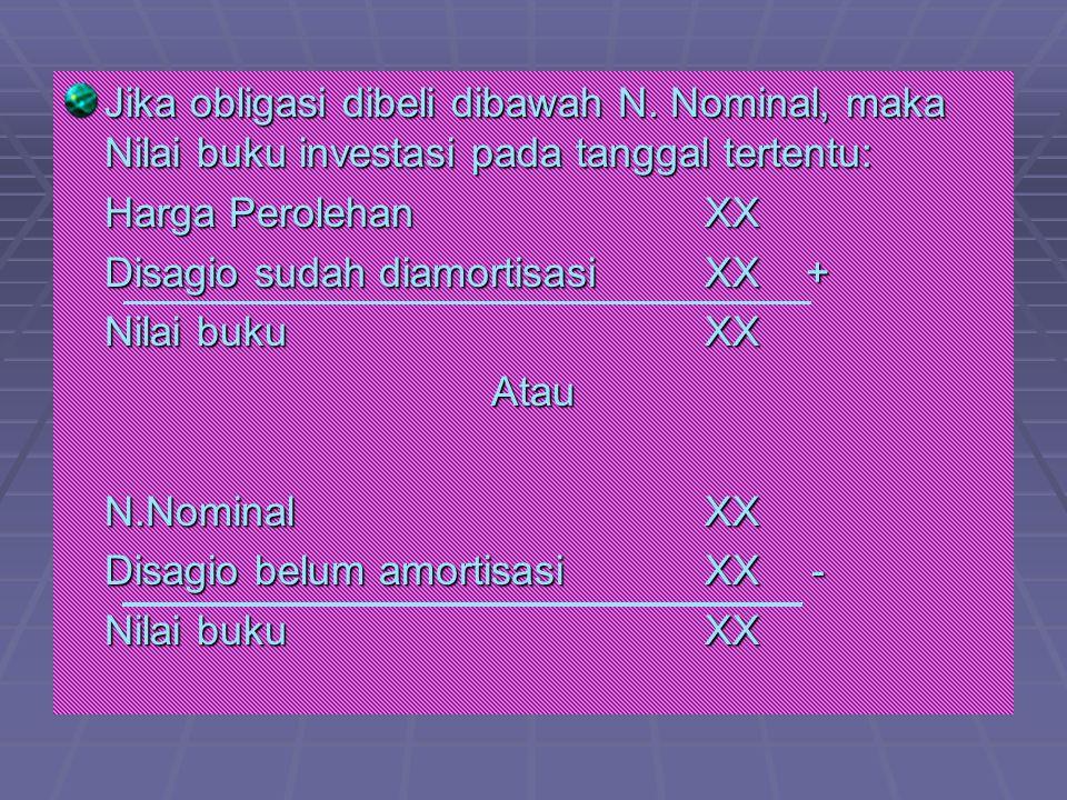 Jika obligasi dibeli dibawah N. Nominal, maka Nilai buku investasi pada tanggal tertentu: Harga PerolehanXX Disagio sudah diamortisasiXX + Nilai bukuX