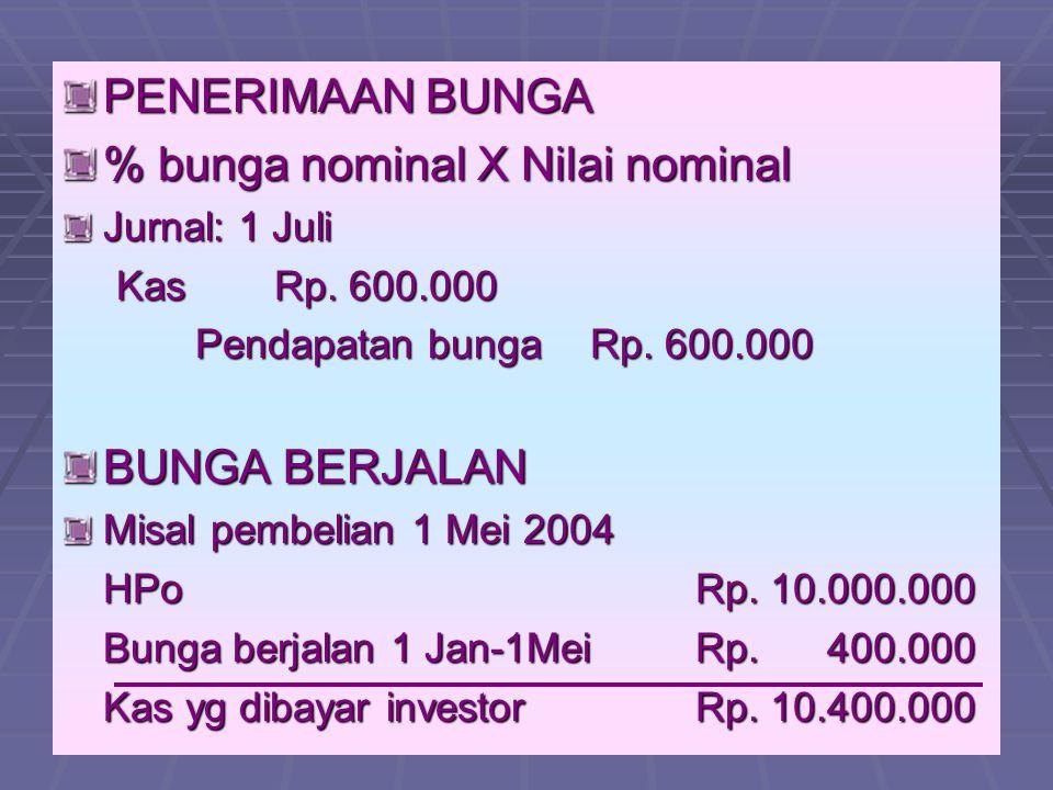PENERIMAAN BUNGA % bunga nominal X Nilai nominal Jurnal: 1 Juli KasRp. 600.000 Pendapatan bungaRp. 600.000 BUNGA BERJALAN Misal pembelian 1 Mei 2004 H