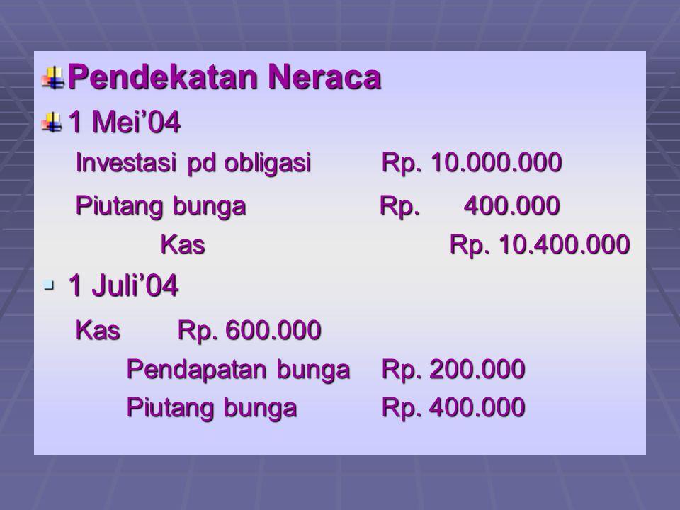 Pendekatan Neraca 1 Mei'04 Investasi pd obligasi Rp. 10.000.000 Piutang bunga Rp. 400.000 Piutang bunga Rp. 400.000 KasRp. 10.400.000  1 Juli'04 KasR