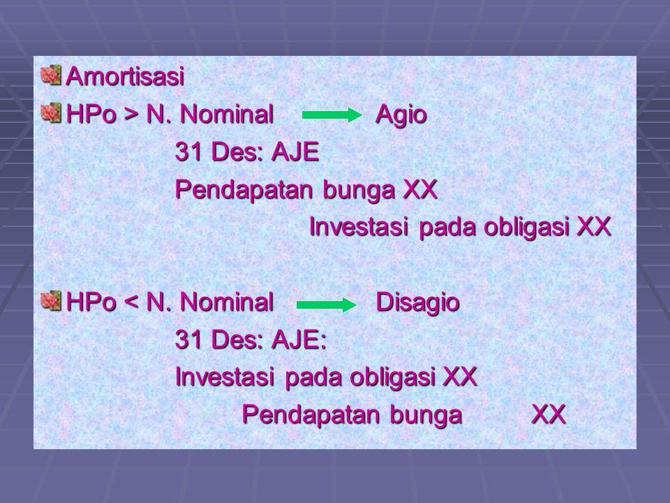 Amortisasi HPo > N. NominalAgio 31 Des: AJE Pendapatan bunga XX Investasi pada obligasiXX HPo < N. NominalDisagio 31 Des: AJE: Investasi pada obligasi
