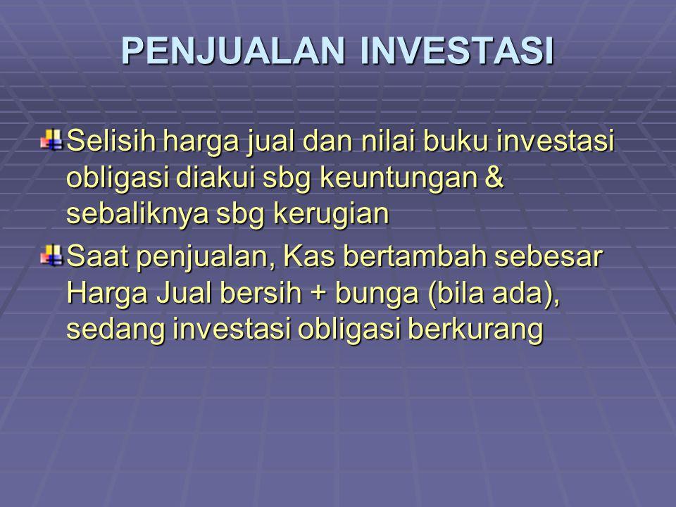 PENJUALAN INVESTASI Selisih harga jual dan nilai buku investasi obligasi diakui sbg keuntungan & sebaliknya sbg kerugian Saat penjualan, Kas bertambah sebesar Harga Jual bersih + bunga (bila ada), sedang investasi obligasi berkurang