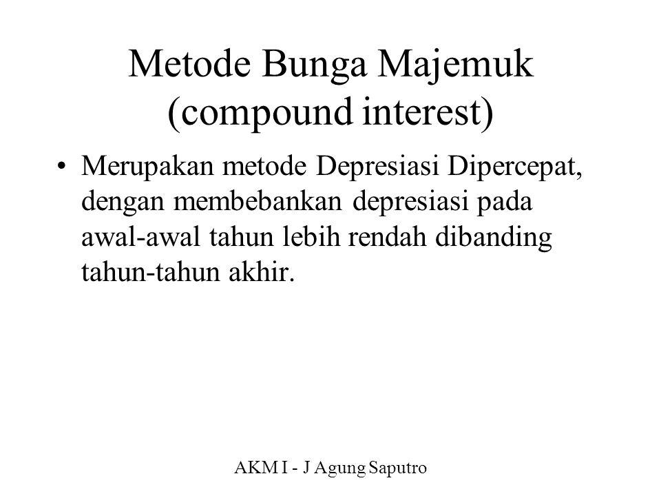 AKM I - J Agung Saputro Metode Bunga Majemuk (compound interest) Merupakan metode Depresiasi Dipercepat, dengan membebankan depresiasi pada awal-awal