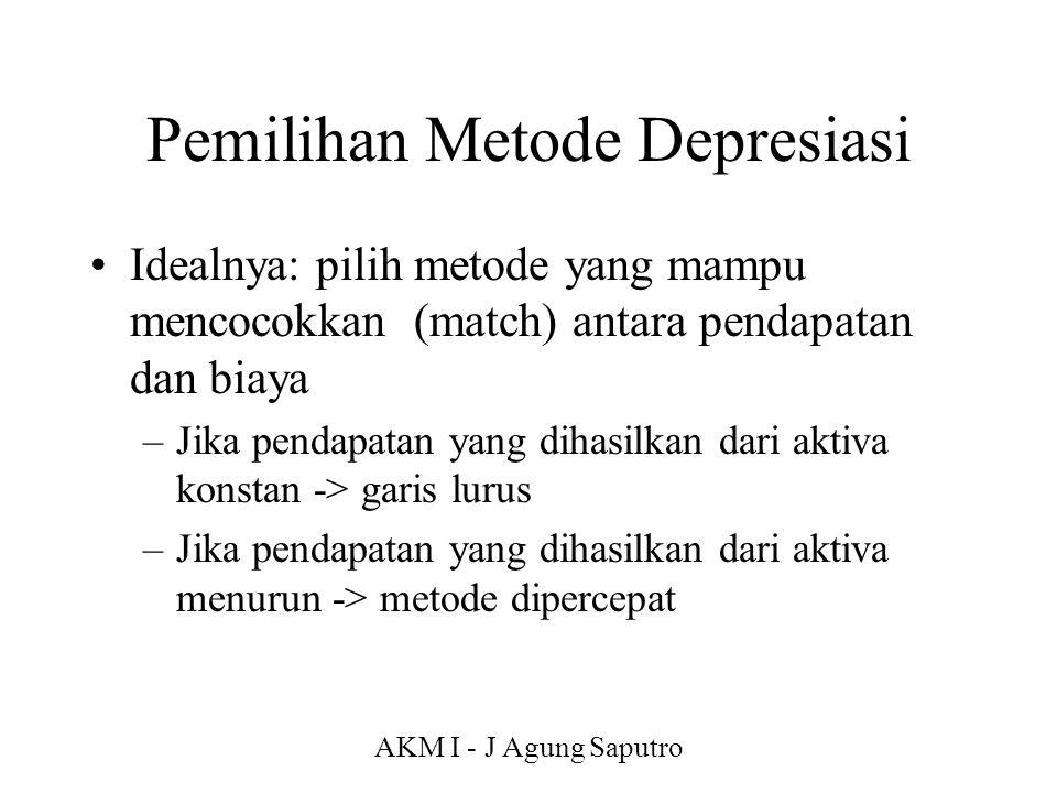 AKM I - J Agung Saputro Pemilihan Metode Depresiasi Idealnya: pilih metode yang mampu mencocokkan (match) antara pendapatan dan biaya –Jika pendapatan