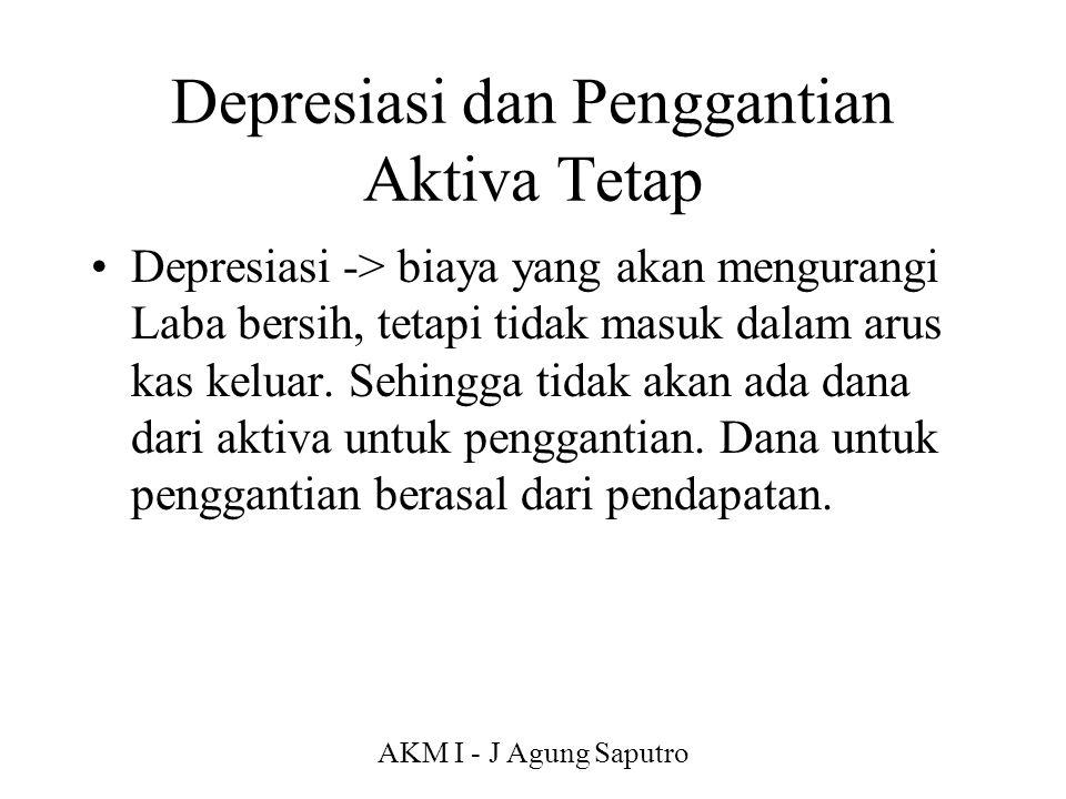 AKM I - J Agung Saputro Depresiasi dan Penggantian Aktiva Tetap Depresiasi -> biaya yang akan mengurangi Laba bersih, tetapi tidak masuk dalam arus ka