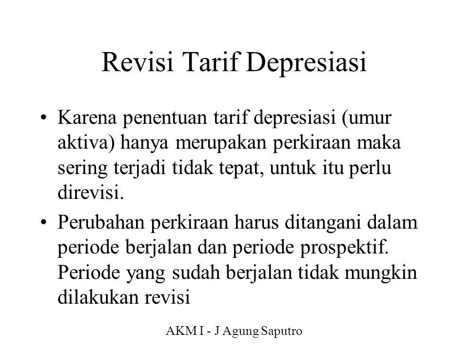 AKM I - J Agung Saputro Revisi Tarif Depresiasi Karena penentuan tarif depresiasi (umur aktiva) hanya merupakan perkiraan maka sering terjadi tidak te