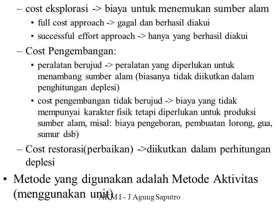 AKM I - J Agung Saputro –cost eksplorasi -> biaya untuk menemukan sumber alam full cost approach -> gagal dan berhasil diakui successful effort approa