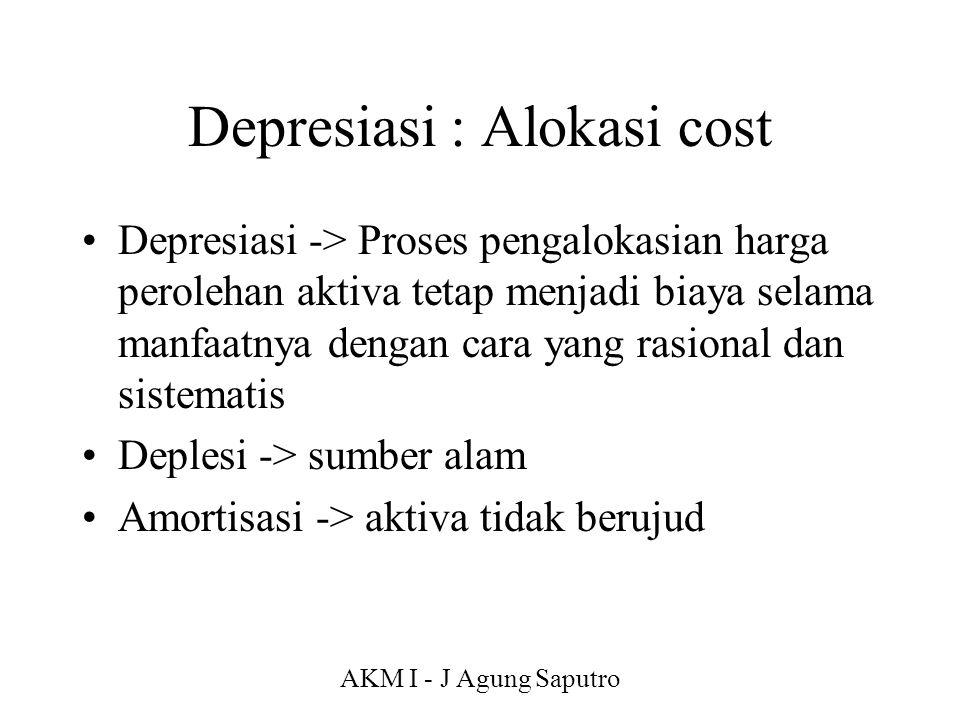 AKM I - J Agung Saputro Hal penting yang harus diperhatikan: –harga perolehan –nilai residu / nilai sisa –masa manfaat / umur aktiva –Metode Depresiasi Dasar Depresiasi = Harga perolehan - Nilai sisa