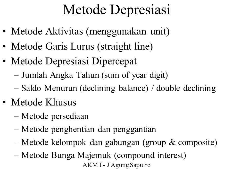 AKM I - J Agung Saputro Metode Depresiasi Metode Aktivitas (menggunakan unit) Metode Garis Lurus (straight line) Metode Depresiasi Dipercepat –Jumlah
