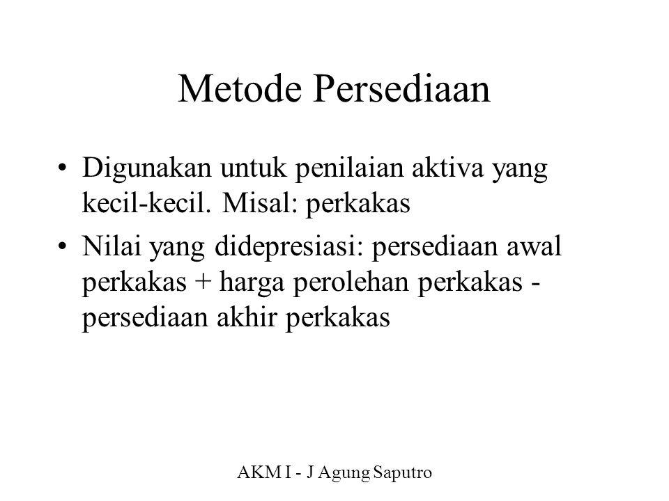 AKM I - J Agung Saputro Metode Persediaan Digunakan untuk penilaian aktiva yang kecil-kecil. Misal: perkakas Nilai yang didepresiasi: persediaan awal
