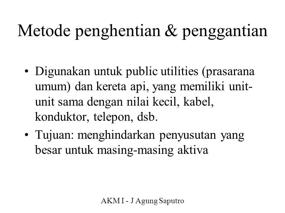 AKM I - J Agung Saputro Metode penghentian & penggantian Digunakan untuk public utilities (prasarana umum) dan kereta api, yang memiliki unit- unit sa
