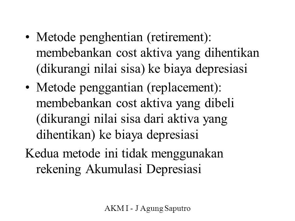 AKM I - J Agung Saputro Metode penghentian (retirement): membebankan cost aktiva yang dihentikan (dikurangi nilai sisa) ke biaya depresiasi Metode pen