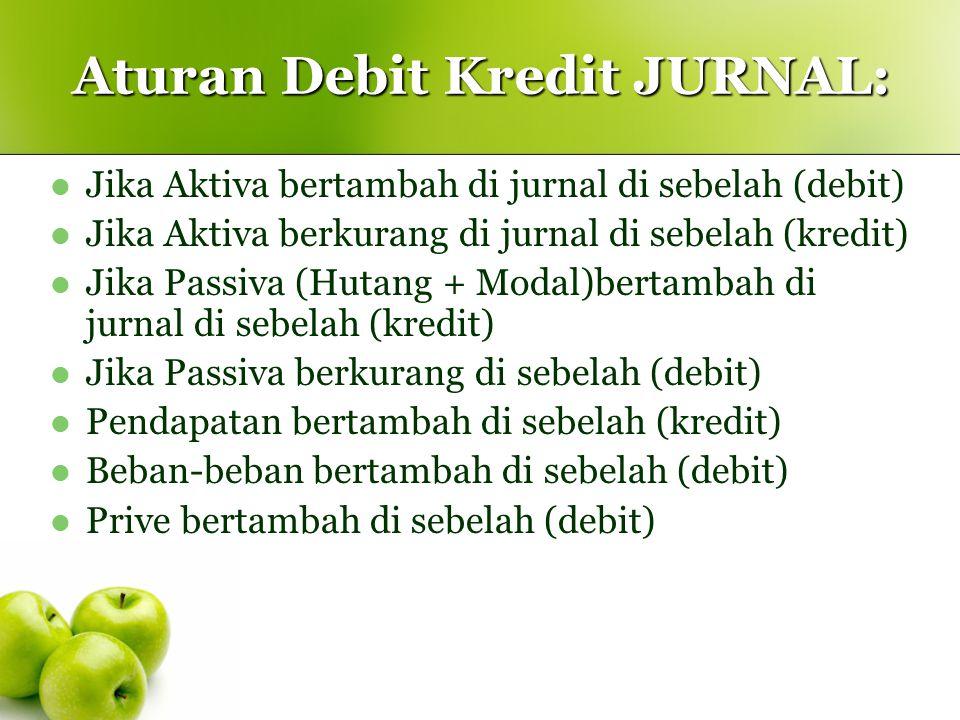 Aturan Debit Kredit JURNAL: Jika Aktiva bertambah di jurnal di sebelah (debit) Jika Aktiva berkurang di jurnal di sebelah (kredit) Jika Passiva (Hutan
