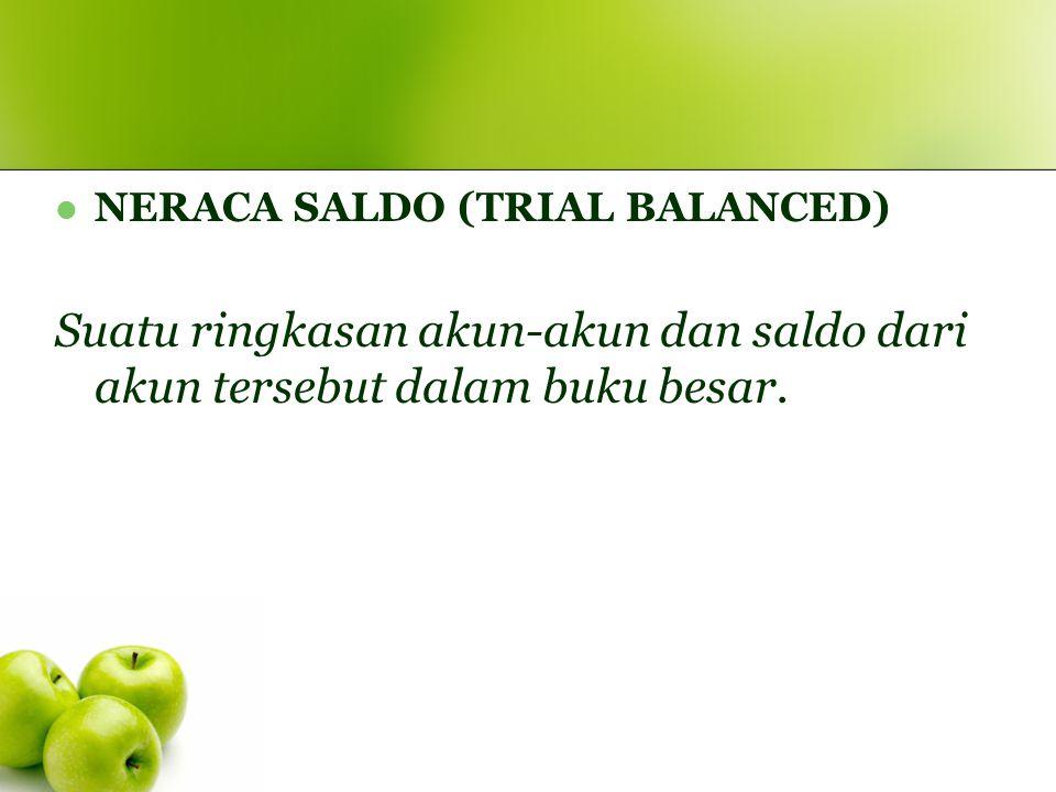NERACA SALDO (TRIAL BALANCED) Suatu ringkasan akun-akun dan saldo dari akun tersebut dalam buku besar.
