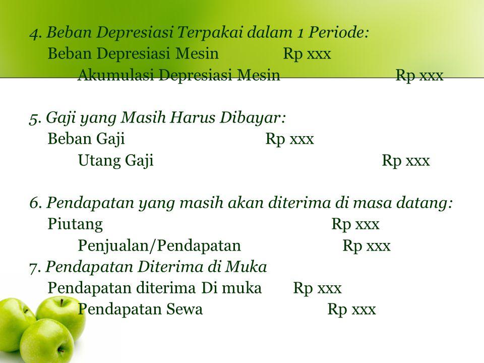4. Beban Depresiasi Terpakai dalam 1 Periode: Beban Depresiasi Mesin Rp xxx Akumulasi Depresiasi Mesin Rp xxx 5. Gaji yang Masih Harus Dibayar: Beban