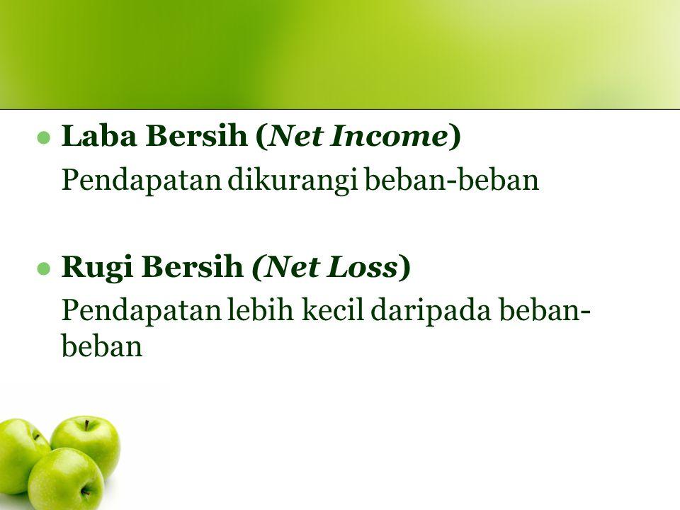 Laba Bersih (Net Income) Pendapatan dikurangi beban-beban Rugi Bersih (Net Loss) Pendapatan lebih kecil daripada beban- beban