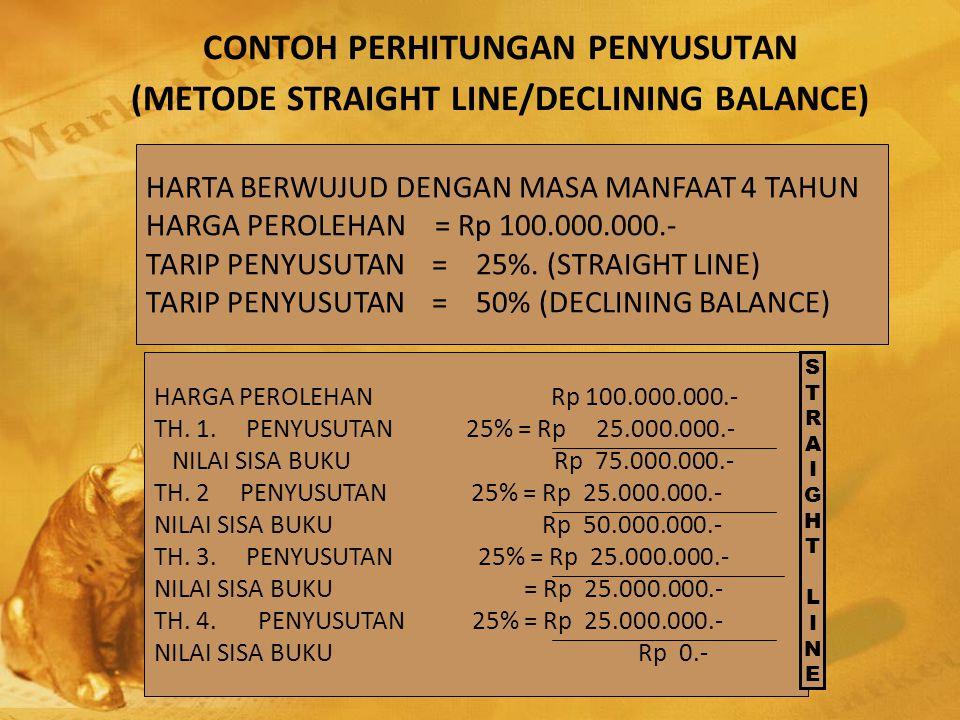 CONTOH PERHITUNGAN PENYUSUTAN (METODE STRAIGHT LINE/DECLINING BALANCE) HARTA BERWUJUD DENGAN MASA MANFAAT 4 TAHUN HARGA PEROLEHAN = Rp 100.000.000.- T