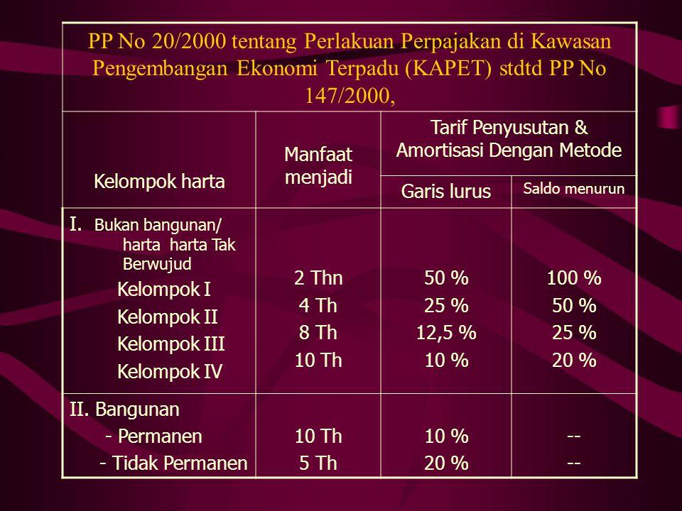 PP No 20/2000 tentang Perlakuan Perpajakan di Kawasan Pengembangan Ekonomi Terpadu (KAPET) stdtd PP No 147/2000, Kelompok harta Manfaat menjadi Tarif