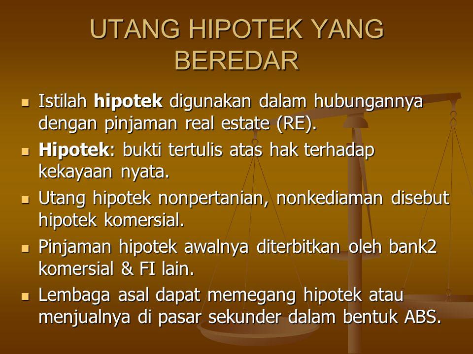 UTANG HIPOTEK YANG BEREDAR Istilah hipotek digunakan dalam hubungannya dengan pinjaman real estate (RE). Istilah hipotek digunakan dalam hubungannya d