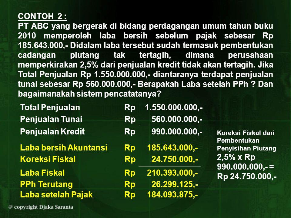 CONTOH 2 : PT ABC yang bergerak di bidang perdagangan umum tahun buku 2010 memperoleh laba bersih sebelum pajak sebesar Rp 185.643.000,- Didalam laba