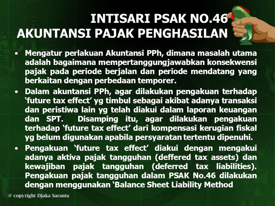 INTISARI PSAK NO.46 AKUNTANSI PAJAK PENGHASILAN Mengatur perlakuan Akuntansi PPh, dimana masalah utama adalah bagaimana mempertanggungjawabkan konsekw