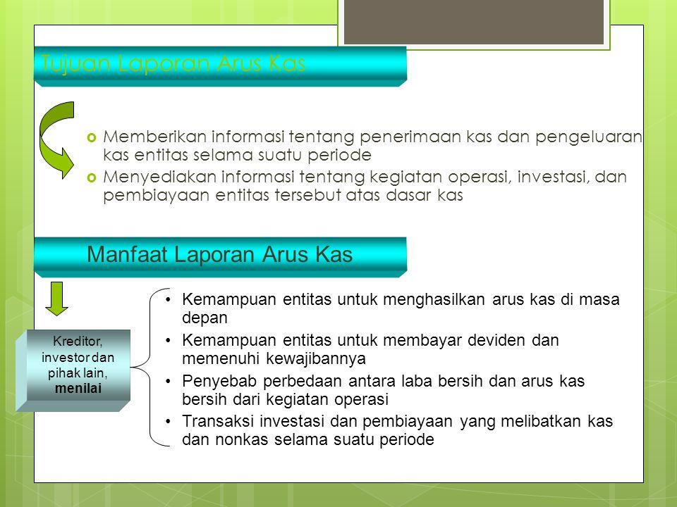 Tujuan Laporan Arus Kas  Memberikan informasi tentang penerimaan kas dan pengeluaran kas entitas selama suatu periode  Menyediakan informasi tentang