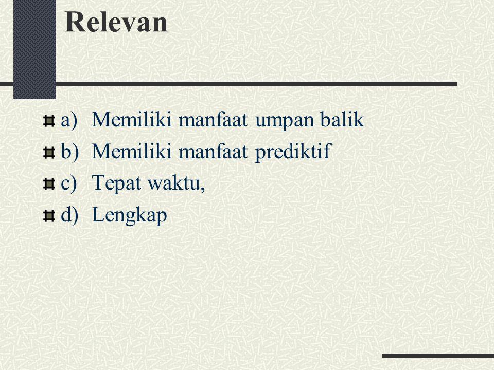 Relevan a)Memiliki manfaat umpan balik b)Memiliki manfaat prediktif c)Tepat waktu, d)Lengkap