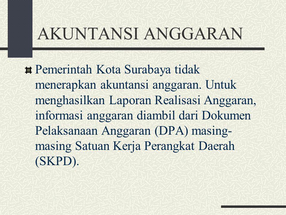 AKUNTANSI ANGGARAN Pemerintah Kota Surabaya tidak menerapkan akuntansi anggaran. Untuk menghasilkan Laporan Realisasi Anggaran, informasi anggaran dia