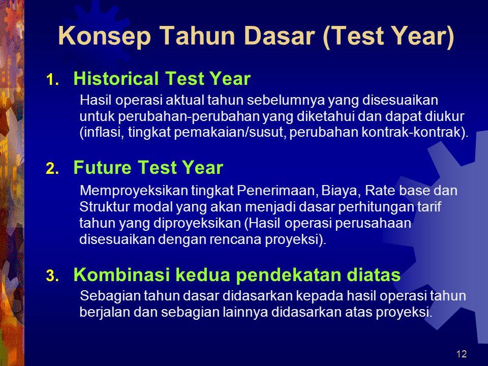 13 Pembahasan Tahun Dasar  Mengapa pemilihan tahun dasar penting.