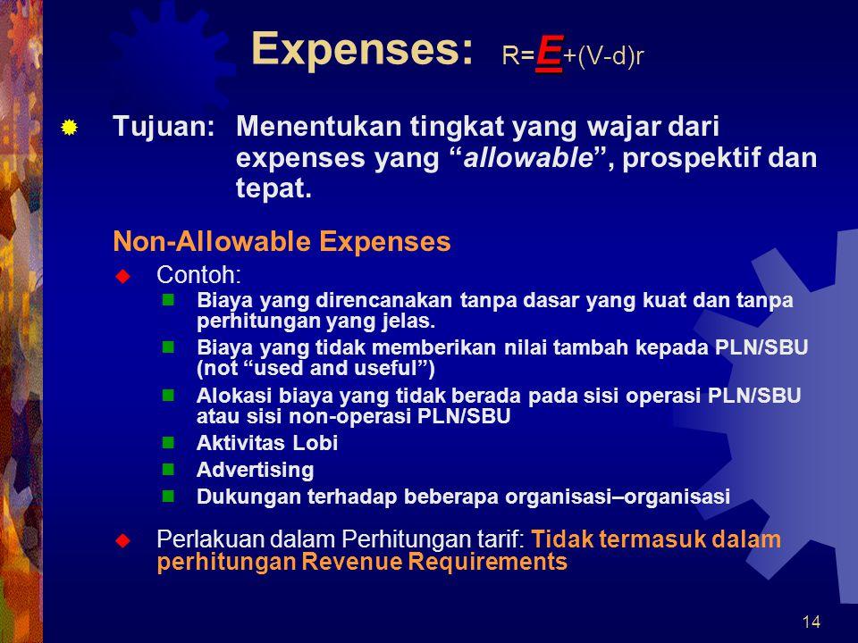 15 E Expenses: R= E +(V-d)r  Tujuan:Menentukan tingkat yang wajar dari expenses yang allowable , prospektif dan tepat.