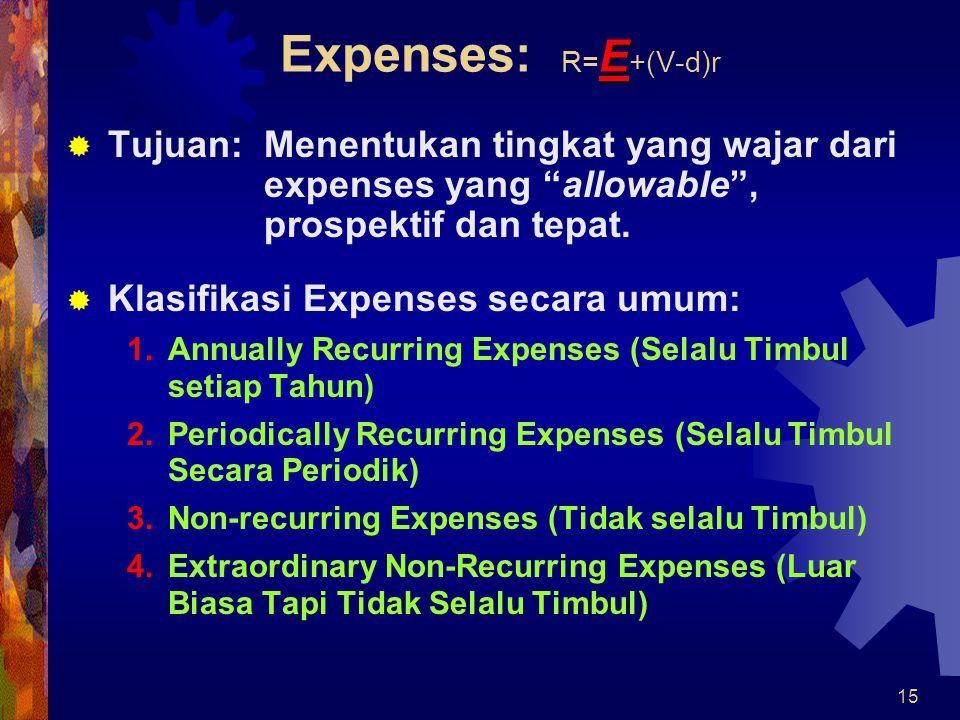 16 Biaya-biaya dalam Perhitungan Tarif dan Perlakuan yang Diberikan 1.Annually Recurring Expenses (Timbul setiap tahun)  Contoh: Gaji dan Upah Biaya Bahan Bakar Penyusutan  Perlakuan dalam Perhitungan tarif: Termasuk dalam perhitungan Revenue Requirements