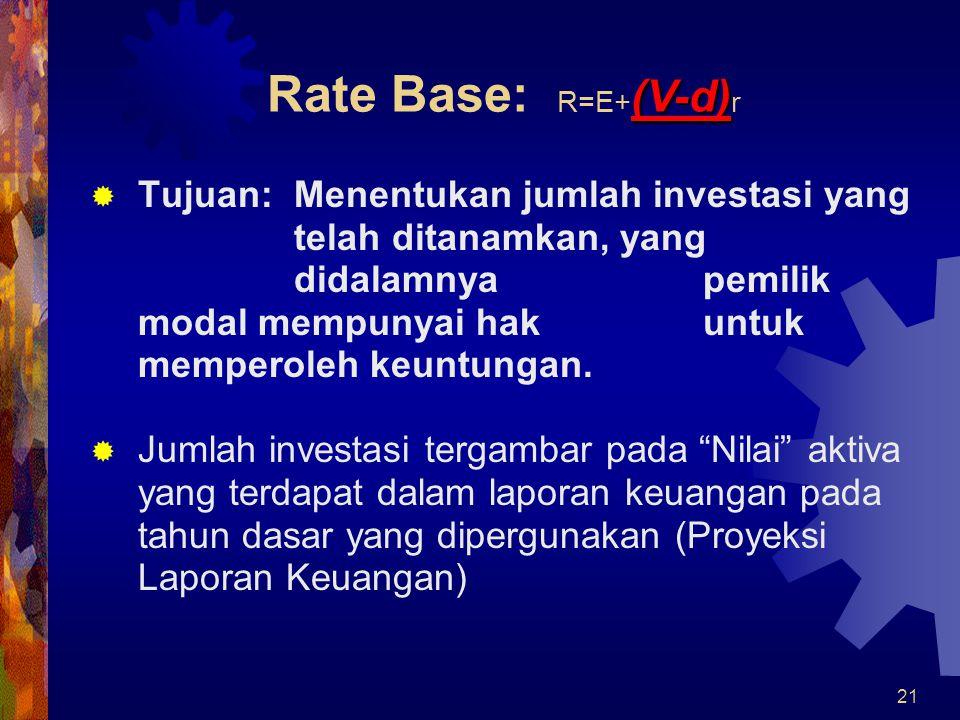 22 Elemen utama dari Rate Base 1.Aktiva Tetap yang Digunakan 2.