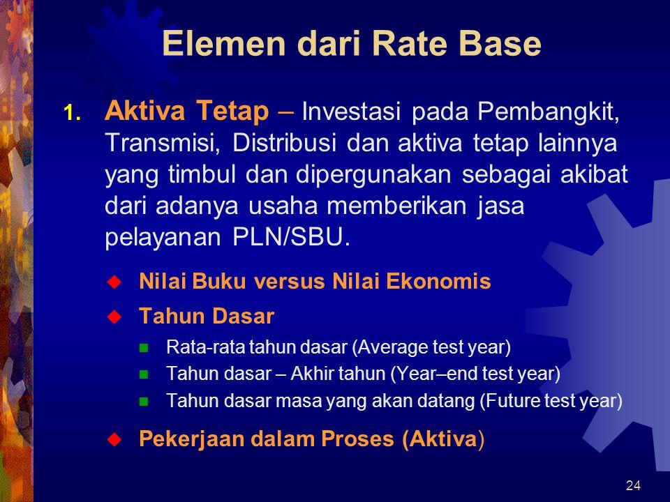 25 Elemen dari Rate Base 2.