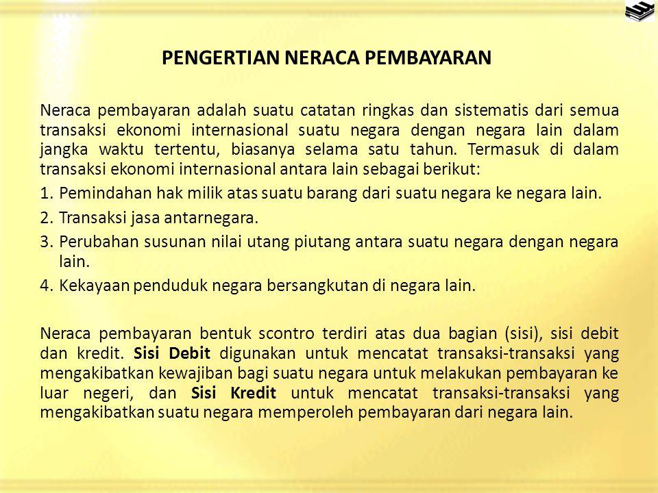PENGERTIAN NERACA PEMBAYARAN Neraca pembayaran adalah suatu catatan ringkas dan sistematis dari semua transaksi ekonomi internasional suatu negara den