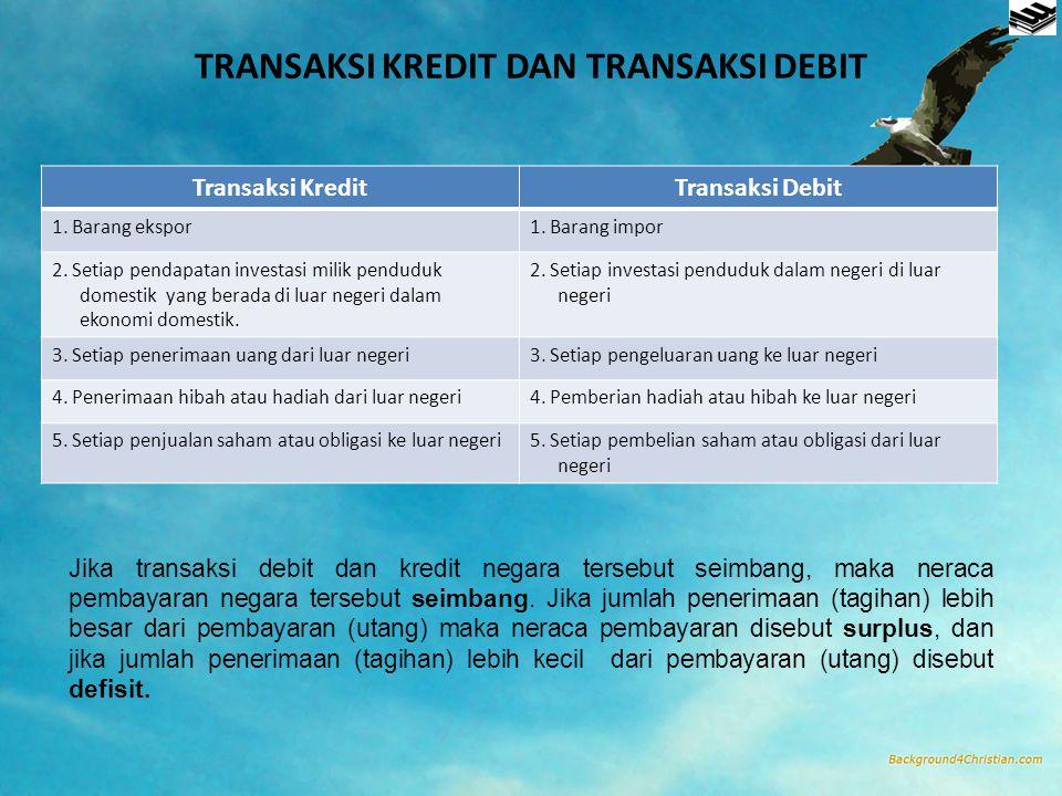 TRANSAKSI KREDIT DAN TRANSAKSI DEBIT Transaksi KreditTransaksi Debit 1. Barang ekspor1. Barang impor 2. Setiap pendapatan investasi milik penduduk dom