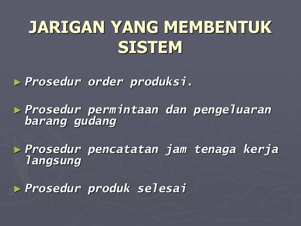 JARIGAN YANG MEMBENTUK SISTEM ► Prosedur order produksi. ► Prosedur permintaan dan pengeluaran barang gudang ► Prosedur pencatatan jam tenaga kerja la