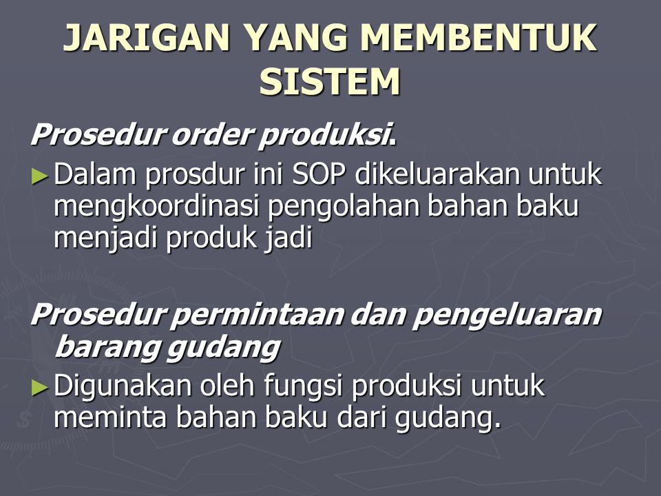 JARIGAN YANG MEMBENTUK SISTEM Prosedur order produksi. ► Dalam prosdur ini SOP dikeluarakan untuk mengkoordinasi pengolahan bahan baku menjadi produk