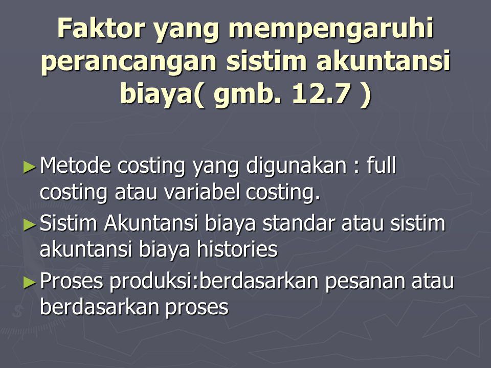 Faktor yang mempengaruhi perancangan sistim akuntansi biaya( gmb. 12.7 ) ► Metode costing yang digunakan : full costing atau variabel costing. ► Sisti