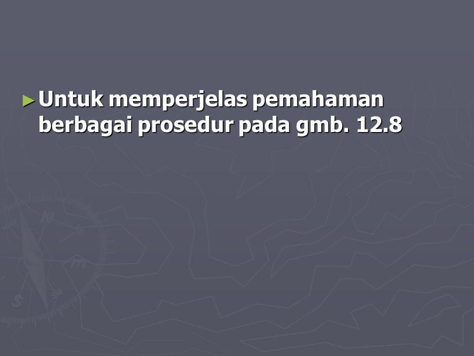 ► Untuk memperjelas pemahaman berbagai prosedur pada gmb. 12.8