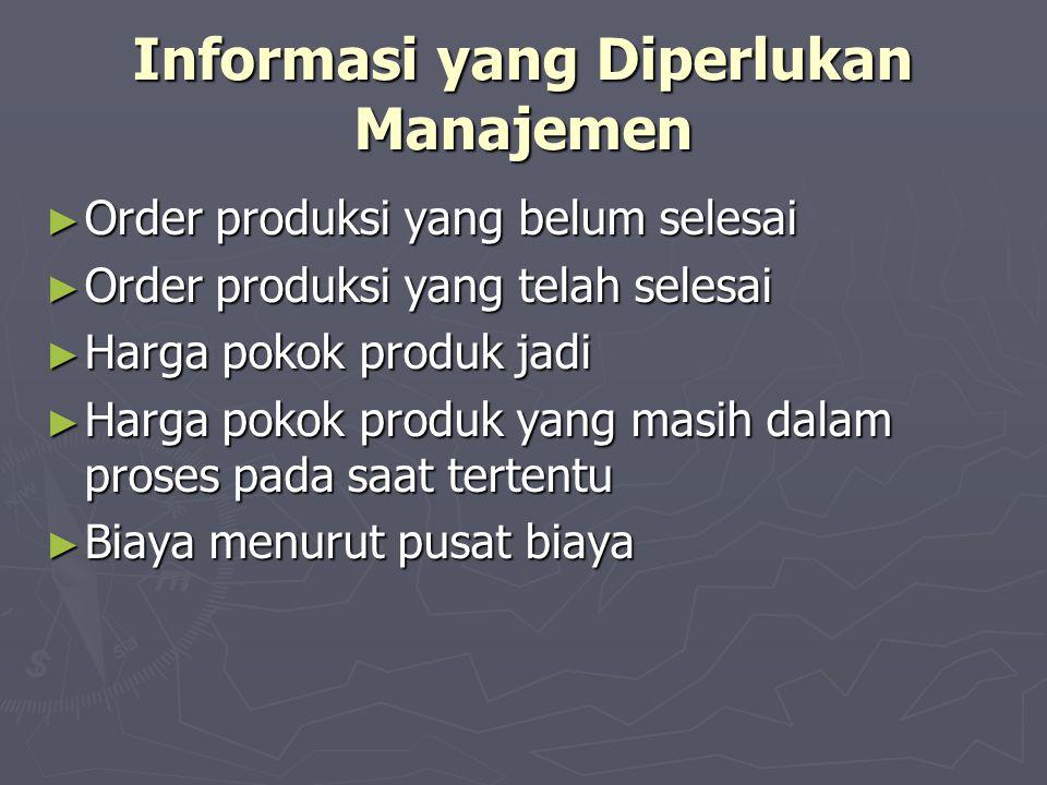 Informasi yang Diperlukan Manajemen ► Order produksi yang belum selesai ► Order produksi yang telah selesai ► Harga pokok produk jadi ► Harga pokok pr