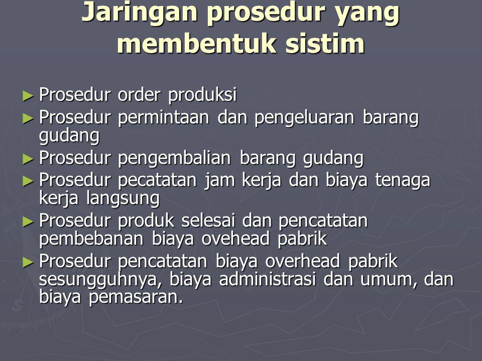 Jaringan prosedur yang membentuk sistim ► Prosedur order produksi ► Prosedur permintaan dan pengeluaran barang gudang ► Prosedur pengembalian barang g
