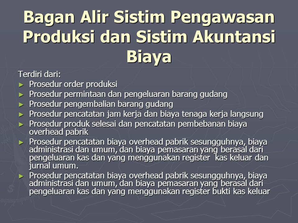 Bagan Alir Sistim Pengawasan Produksi dan Sistim Akuntansi Biaya Terdiri dari: ► Prosedur order produksi ► Prosedur permintaan dan pengeluaran barang