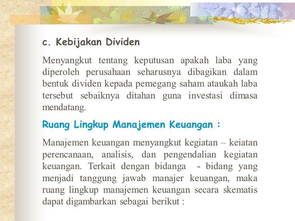 Fungsi Manajer Keuangan : a.
