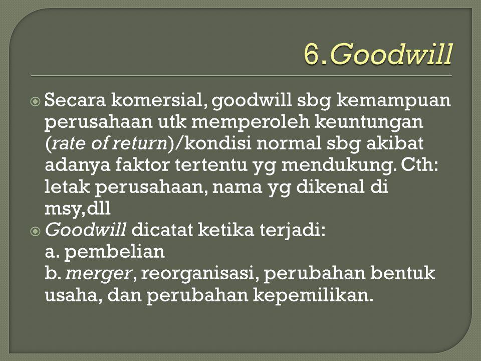  Secara komersial, goodwill sbg kemampuan perusahaan utk memperoleh keuntungan (rate of return)/kondisi normal sbg akibat adanya faktor tertentu yg m