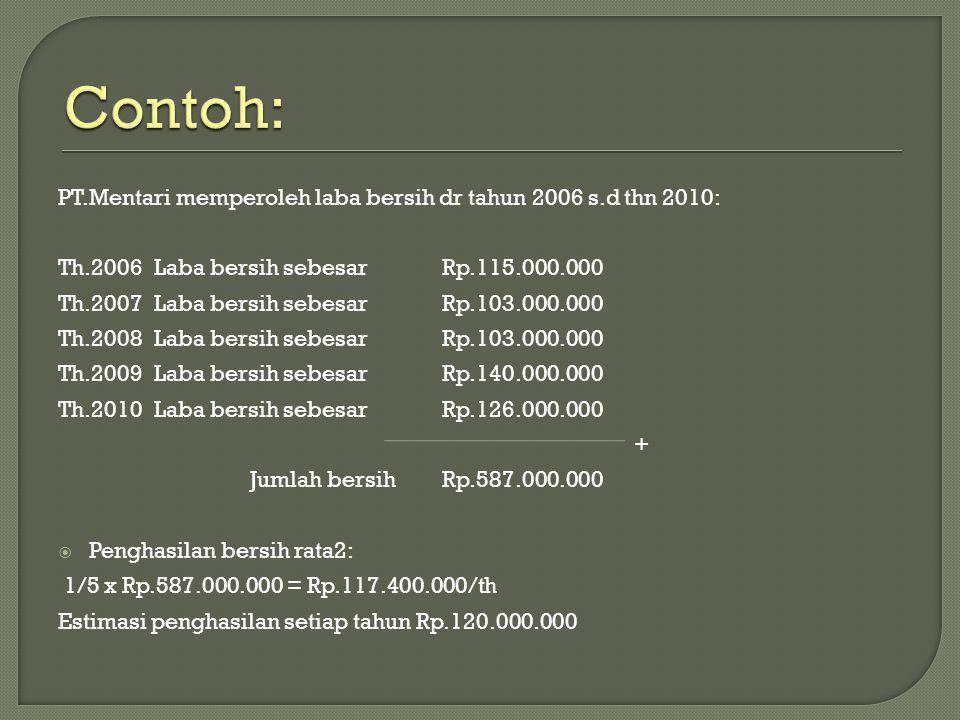 PT.Mentari memperoleh laba bersih dr tahun 2006 s.d thn 2010: Th.2006Laba bersih sebesarRp.115.000.000 Th.2007Laba bersih sebesarRp.103.000.000 Th.200
